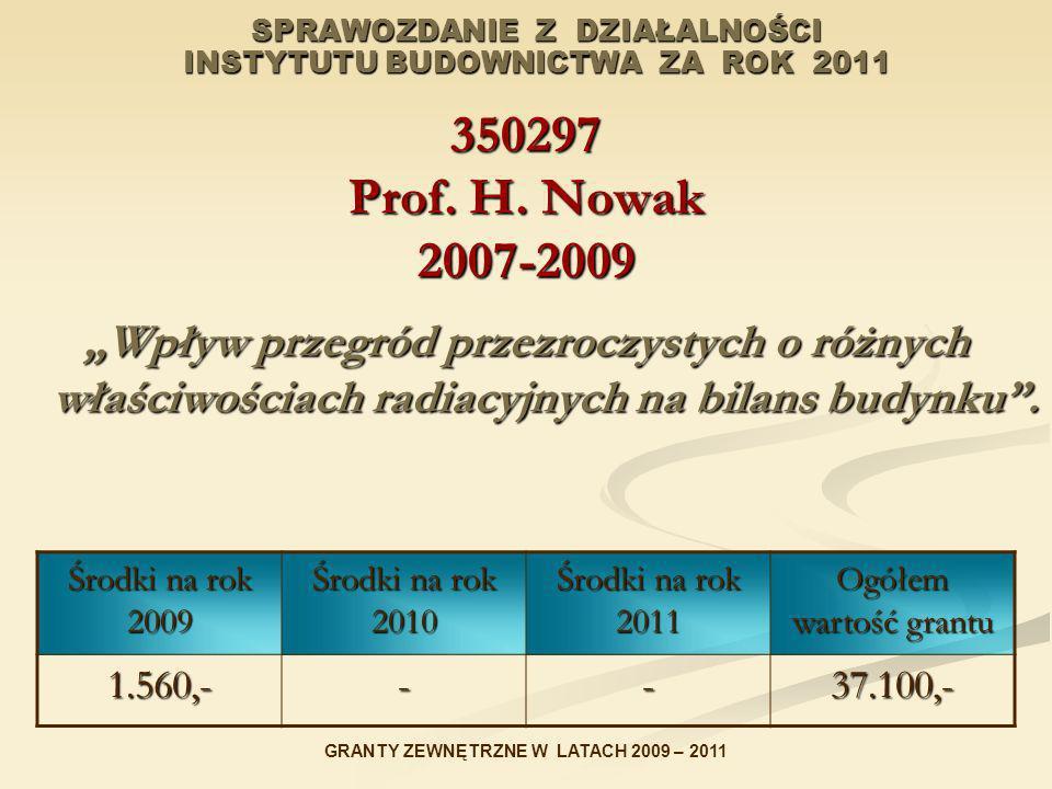 SPRAWOZDANIE Z DZIAŁALNOŚCI INSTYTUTU BUDOWNICTWA ZA ROK 2011 350297 Prof. H. Nowak 2007-2009 Wpływ przegród przezroczystych o różnych właściwościach