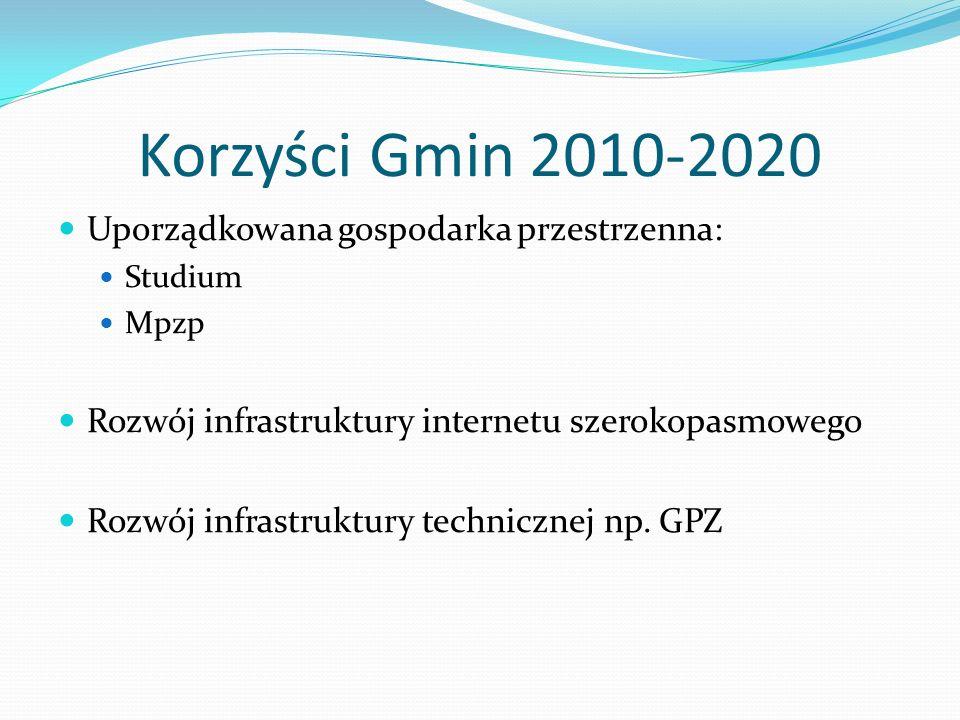 Korzyści Gmin 2010-2020 Uporządkowana gospodarka przestrzenna: Studium Mpzp Rozwój infrastruktury internetu szerokopasmowego Rozwój infrastruktury tec