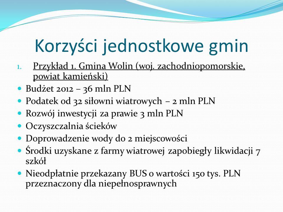 Korzyści jednostkowe gmin 1. Przykład 1. Gmina Wolin (woj. zachodniopomorskie, powiat kamieński) Budżet 2012 – 36 mln PLN Podatek od 32 siłowni wiatro