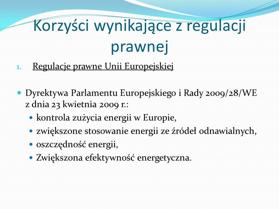 Korzyści wynikające z regulacji prawnej 1. Regulacje prawne Unii Europejskiej Dyrektywa Parlamentu Europejskiego i Rady 2009/28/WE z dnia 23 kwietnia