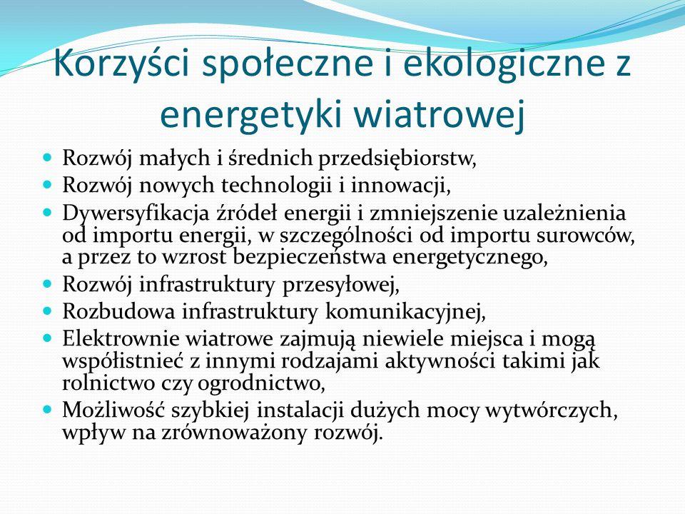 Korzyści społeczne i ekologiczne z energetyki wiatrowej Rozwój małych i średnich przedsiębiorstw, Rozwój nowych technologii i innowacji, Dywersyfikacj