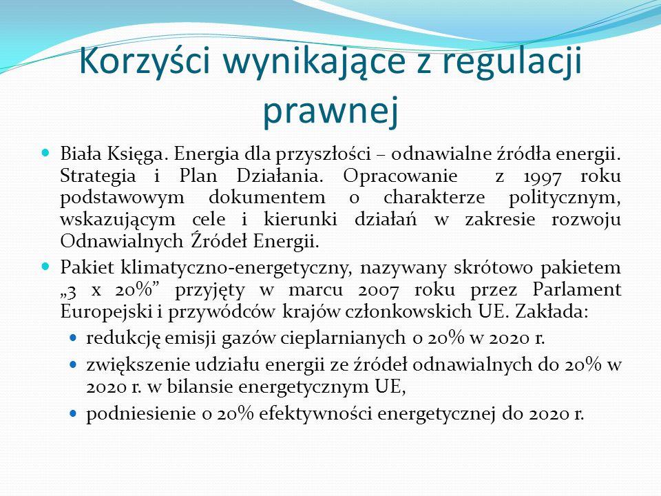 Korzyści wynikające z regulacji prawnej Biała Księga. Energia dla przyszłości – odnawialne źródła energii. Strategia i Plan Działania. Opracowanie z 1