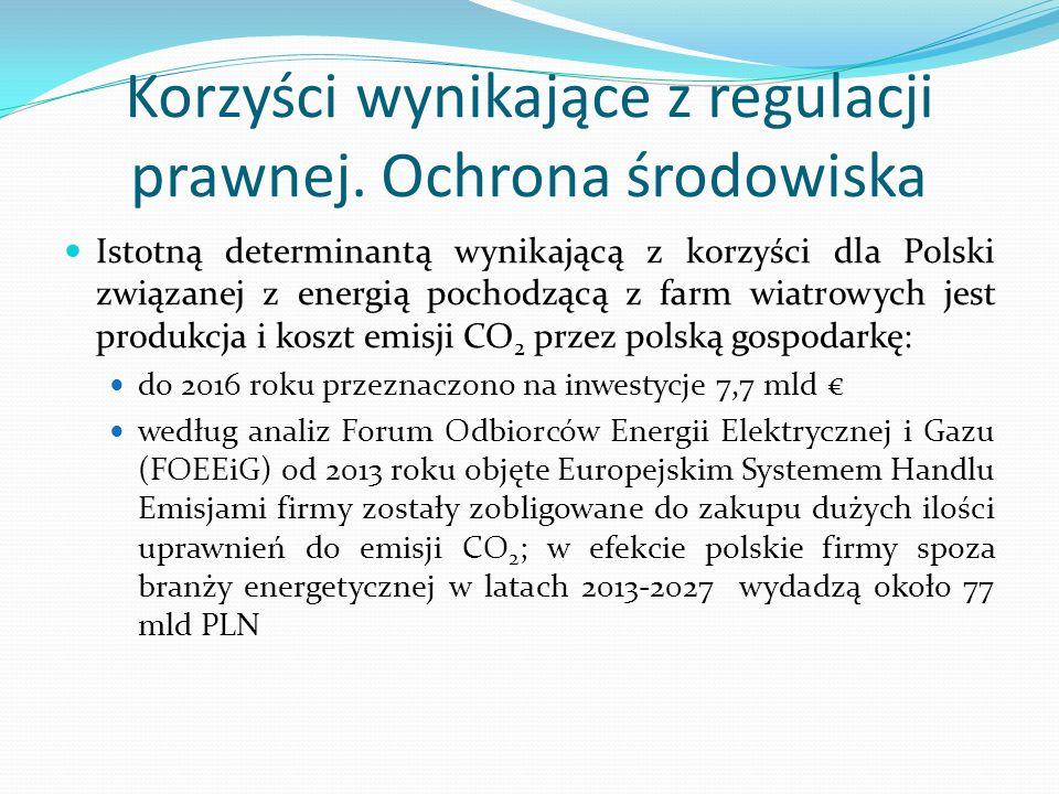 Korzyści wynikające z regulacji prawnej. Ochrona środowiska Istotną determinantą wynikającą z korzyści dla Polski związanej z energią pochodzącą z far