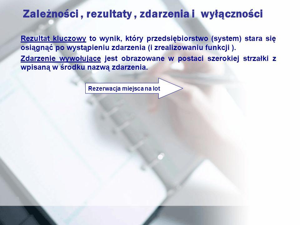Zależności, rezultaty, zdarzenia i wyłączności Rezultat kluczowy to wynik, który przedsiębiorstwo (system) stara się osiągnąć po wystąpieniu zdarzenia