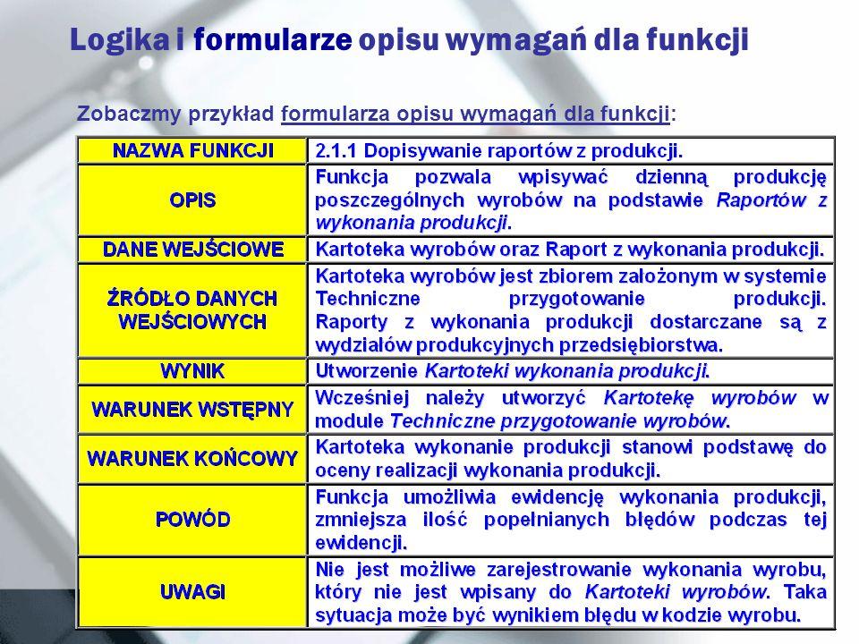 Zobaczmy przykład formularza opisu wymagań dla funkcji: System kontroli realizacji planu produkcji 1. Systemu..................... 2. Systemu zarządza