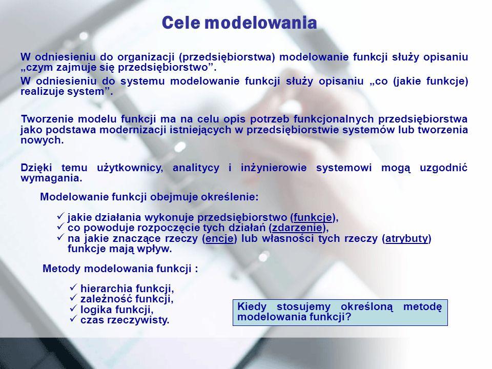 Cele modelowania W odniesieniu do organizacji (przedsiębiorstwa) modelowanie funkcji służy opisaniu czym zajmuje się przedsiębiorstwo. W odniesieniu d