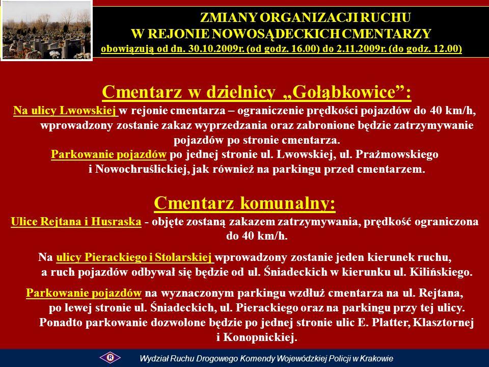 Cmentarz w dzielnicy Gołąbkowice: Na ulicy Lwowskiej w rejonie cmentarza – ograniczenie prędkości pojazdów do 40 km/h, wprowadzony zostanie zakaz wyprzedzania oraz zabronione będzie zatrzymywanie pojazdów po stronie cmentarza.