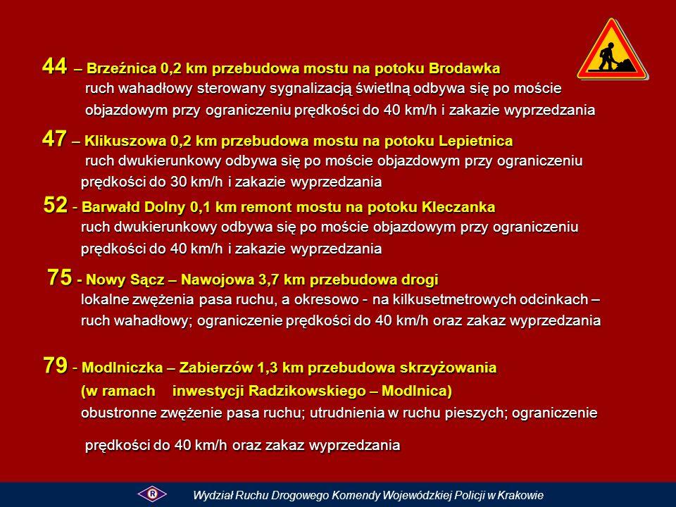 44 – Brzeźnica 0,2 km przebudowa mostu na potoku Brodawka ruch wahadłowy sterowany sygnalizacją świetlną odbywa się po moście 44 – Brzeźnica 0,2 km przebudowa mostu na potoku Brodawka ruch wahadłowy sterowany sygnalizacją świetlną odbywa się po moście objazdowym przy ograniczeniu prędkości do 40 km/h i zakazie wyprzedzania objazdowym przy ograniczeniu prędkości do 40 km/h i zakazie wyprzedzania 47 – Klikuszowa 0,2 km przebudowa mostu na potoku Lepietnica ruch dwukierunkowy odbywa się po moście objazdowym przy ograniczeniu 47 – Klikuszowa 0,2 km przebudowa mostu na potoku Lepietnica ruch dwukierunkowy odbywa się po moście objazdowym przy ograniczeniu prędkości do 30 km/h i zakazie wyprzedzania 52 - Barwałd Dolny 0,1 km remont mostu na potoku Kleczanka ruch dwukierunkowy odbywa się po moście objazdowym przy ograniczeniu prędkości do 30 km/h i zakazie wyprzedzania 52 - Barwałd Dolny 0,1 km remont mostu na potoku Kleczanka ruch dwukierunkowy odbywa się po moście objazdowym przy ograniczeniu prędkości do 40 km/h i zakazie wyprzedzania prędkości do 40 km/h i zakazie wyprzedzania 75 - Nowy Sącz – Nawojowa 3,7 km przebudowa drogi lokalne zwężenia pasa ruchu, a okresowo - na kilkusetmetrowych odcinkach – 75 - Nowy Sącz – Nawojowa 3,7 km przebudowa drogi lokalne zwężenia pasa ruchu, a okresowo - na kilkusetmetrowych odcinkach – ruch wahadłowy; ograniczenie prędkości do 40 km/h oraz zakaz wyprzedzania ruch wahadłowy; ograniczenie prędkości do 40 km/h oraz zakaz wyprzedzania 79 - Modlniczka – Zabierzów 1,3 km przebudowa skrzyżowania (w ramach inwestycji Radzikowskiego – Modlnica) (w ramach inwestycji Radzikowskiego – Modlnica) obustronne zwężenie pasa ruchu; utrudnienia w ruchu pieszych; ograniczenie prędkości do 40 km/h oraz zakaz wyprzedzania obustronne zwężenie pasa ruchu; utrudnienia w ruchu pieszych; ograniczenie prędkości do 40 km/h oraz zakaz wyprzedzania Wydział Ruchu Drogowego Komendy Wojewódzkiej Policji w Krakowie