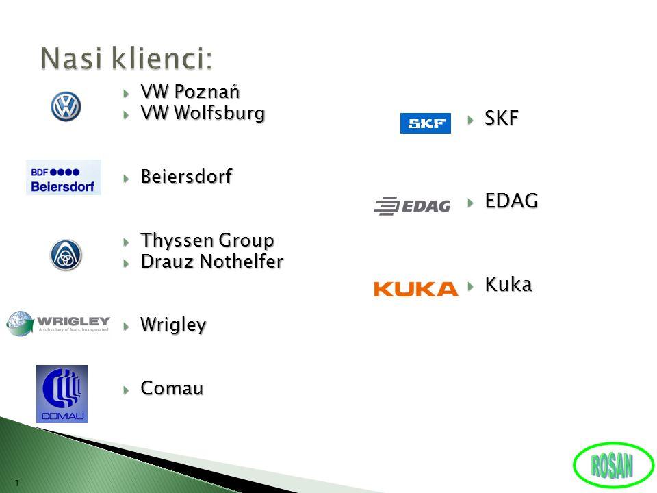 VW Poznań VW Poznań VW Wolfsburg VW Wolfsburg Beiersdorf Beiersdorf Thyssen Group Thyssen Group Drauz Nothelfer Drauz Nothelfer Wrigley Wrigley Comau