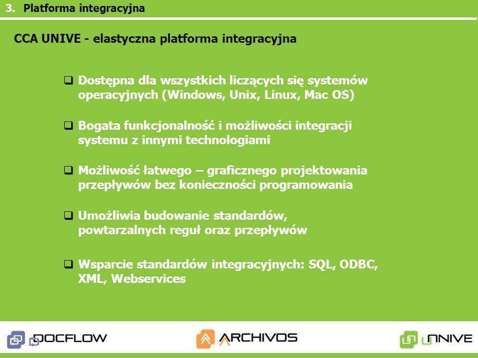 CCA UNIVE - elastyczna platforma integracyjna Dostępna dla wszystkich liczących się systemów operacyjnych (Windows, Unix, Linux, Mac OS) Bogata funkcj