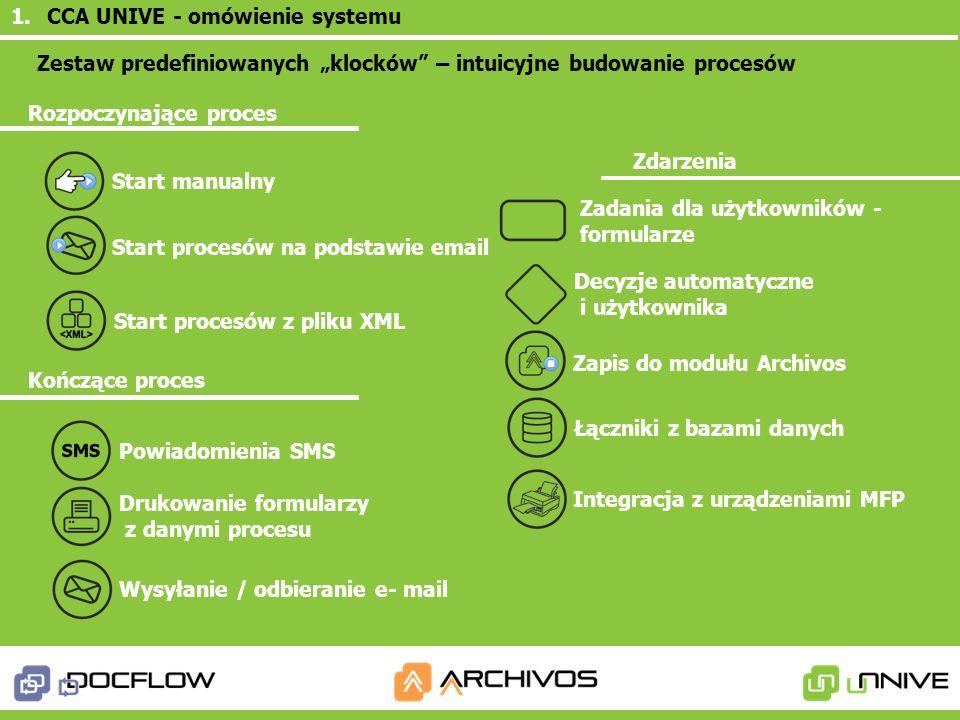 Zwiększenie efektywności zarządzania Poprawienie efektywności pracowników Poprawienie bezpieczeństwa danych Redukcja kosztów Natychmiastowy dostęp do zgromadzonych informacji Szybkie i efektywne metody wyszukiwania (OCR) Zaawansowane mechanizmy bezpieczeństwa dla przechowywania oraz udostępniania informacji Gromadzenie oraz udostępnianie dokumentów Funkcjonalności Korzyści 5.ARCHIVOS – bezpieczne cyfrowe archiwum