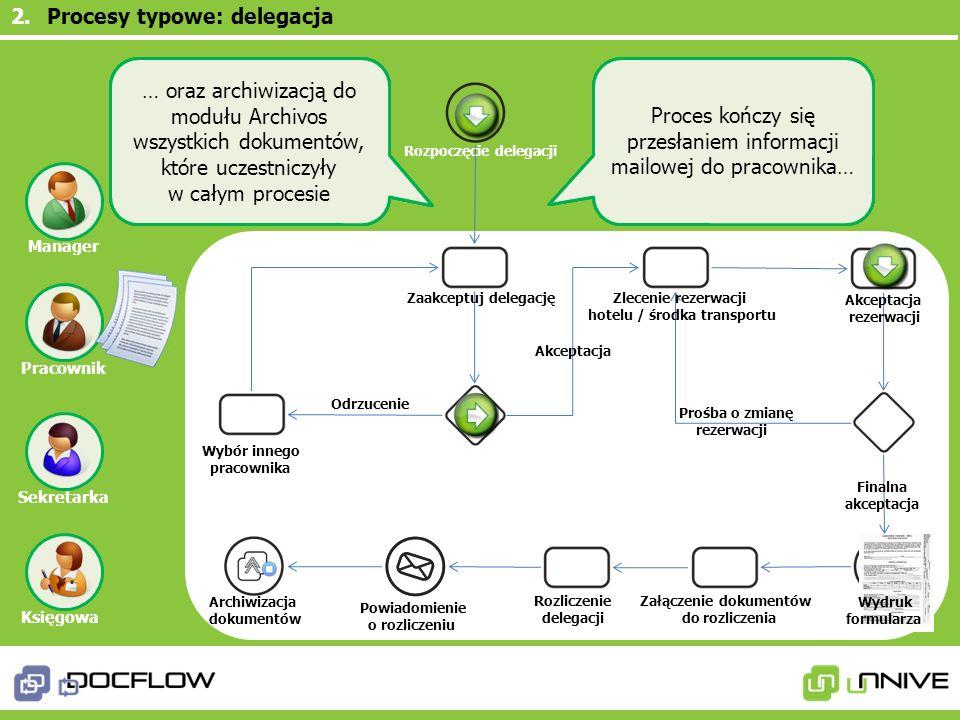 Proces prosty – faktura zakupu inicjowana z urządzenia MFP 2.Procesy typowe