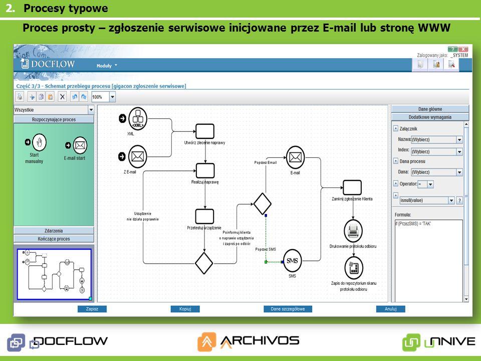 Proces prosty – zgłoszenie serwisowe inicjowane przez E-mail lub stronę WWW 2.Procesy typowe