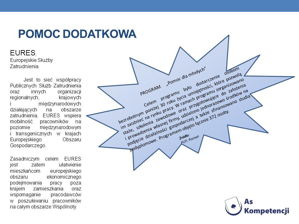 POMOC DODATKOWA EURES, Europejskie Służby Zatrudnienia Jest to sieć współpracy Publicznych Służb Zatrudnienia oraz innych organizacji regionalnych, krajowych i międzynarodowych działających na obszarze zatrudnienia.