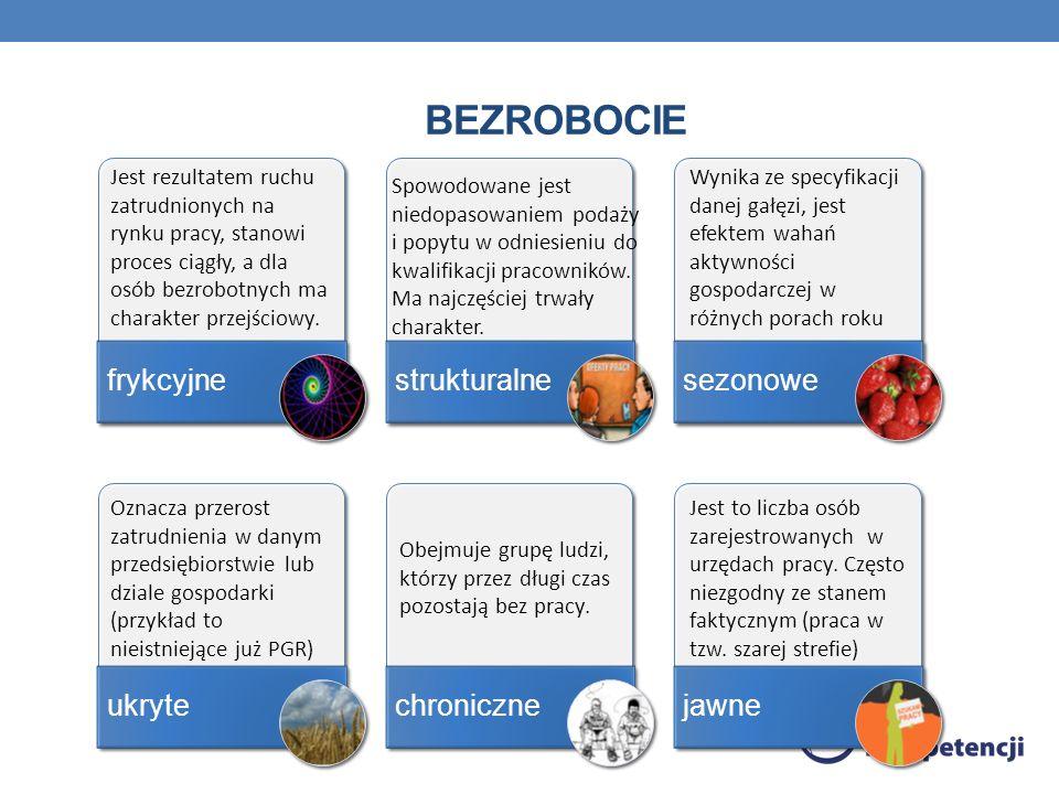 POZNAŃ I OKOLICE JAKO OBSZAR NASZYCH POSZUKIWAŃ W okresie I-III 2009 roku poznańskie przedsiębiorstwa zatrudniały przeciętnie 144 277 osób.