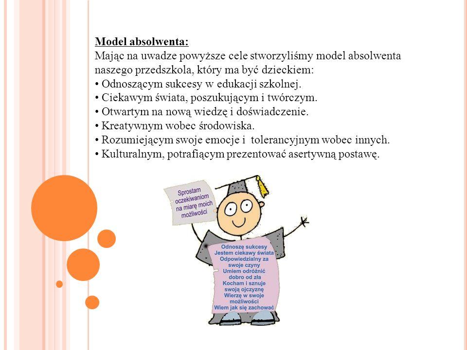 Model absolwenta: Mając na uwadze powyższe cele stworzyliśmy model absolwenta naszego przedszkola, który ma być dzieckiem: Odnoszącym sukcesy w edukac