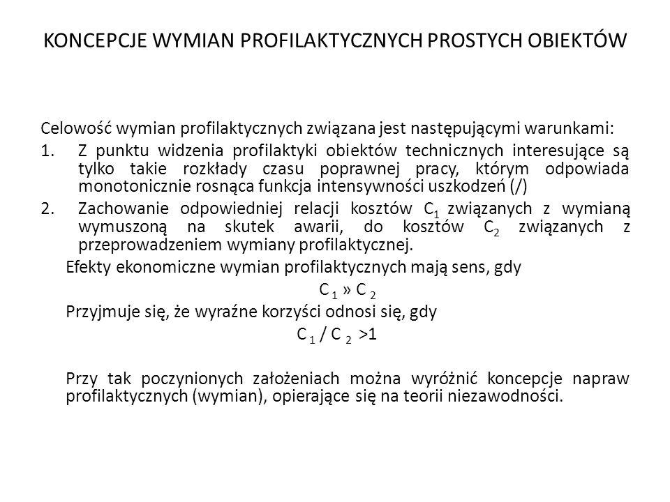 KONCEPCJE WYMIAN PROFILAKTYCZNYCH PROSTYCH OBIEKTÓW Celowość wymian profilaktycznych związana jest następującymi warunkami: 1.Z punktu widzenia profil