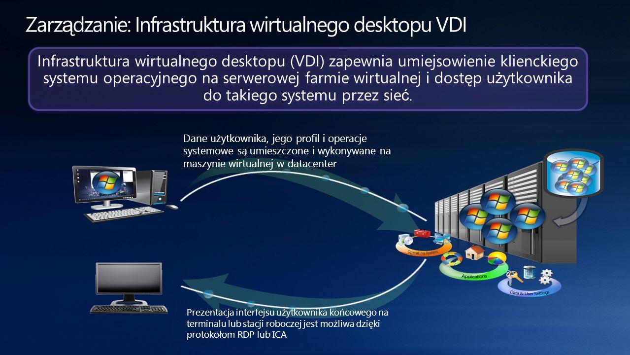 . Infrastruktura wirtualnego desktopu (VDI) zapewnia umiejsowienie klienckiego systemu operacyjnego na serwerowej farmie wirtualnej i dost ę p u ż ytk