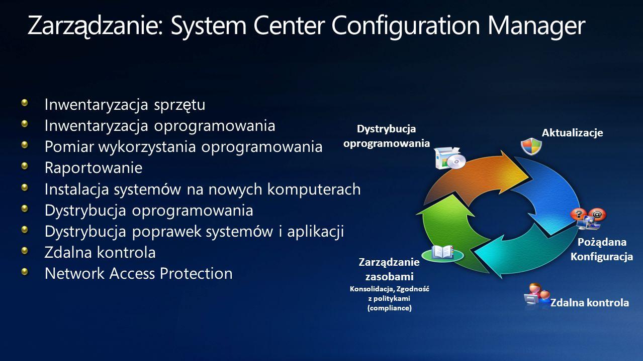 Dystrybucja oprogramowania Zarządzanie zasobami Konsolidacja, Zgodność z politykami (compliance) Aktualizacje Pożądana Konfiguracja Zdalna kontrola
