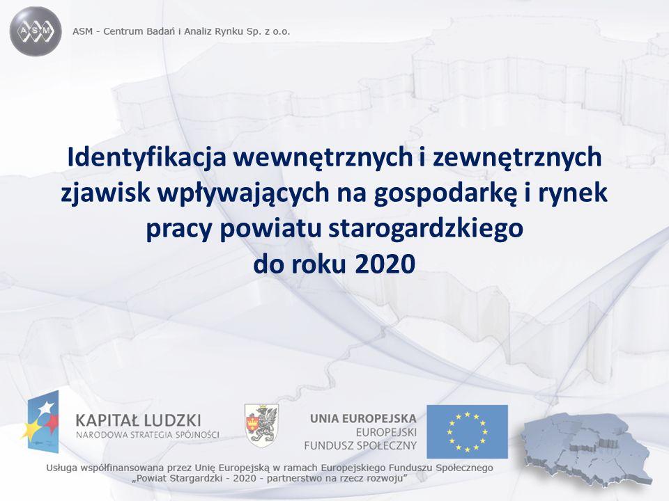 Sytuacja gospodarcza Odchylenie (w %) produktu krajowego brutto na jednego mieszkańca w województwie pomorskim i podregionie starogardzkim od średniej krajowej w latach 2000-2006