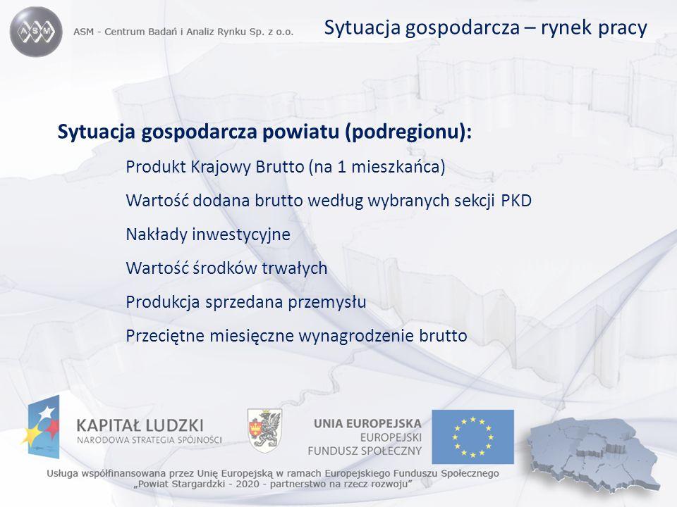 Sytuacja gospodarcza – rynek pracy Sytuacja gospodarcza powiatu (podregionu): Produkt Krajowy Brutto (na 1 mieszkańca) Wartość dodana brutto według wy