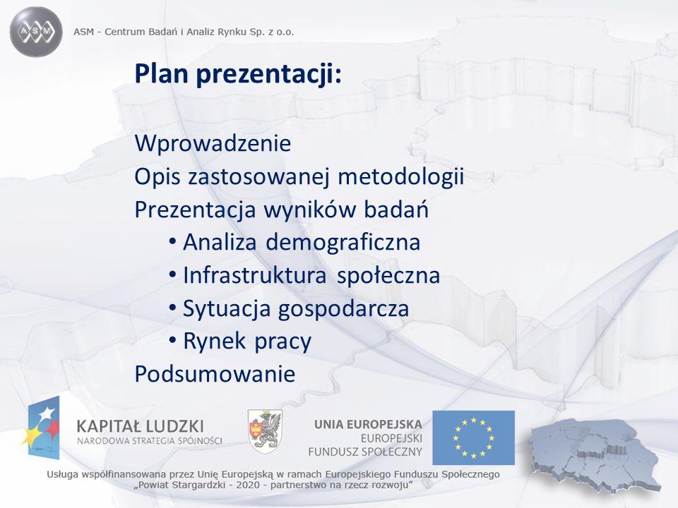 Plan prezentacji: Wprowadzenie Opis zastosowanej metodologii Prezentacja wyników badań Analiza demograficzna Infrastruktura społeczna Sytuacja gospoda