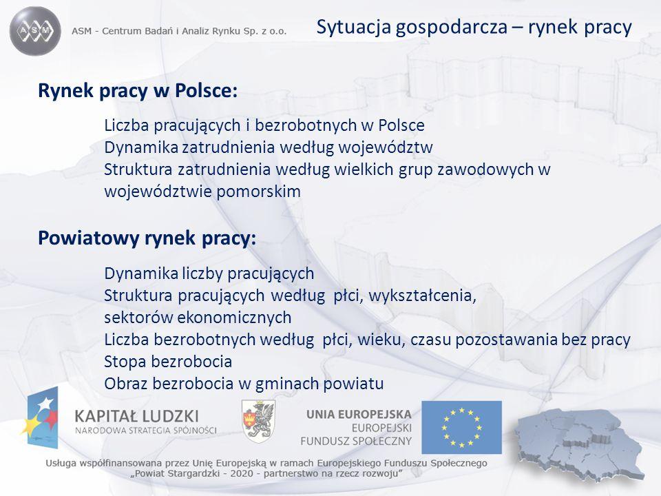 Sytuacja gospodarcza – rynek pracy Rynek pracy w Polsce: Liczba pracujących i bezrobotnych w Polsce Dynamika zatrudnienia według województw Struktura