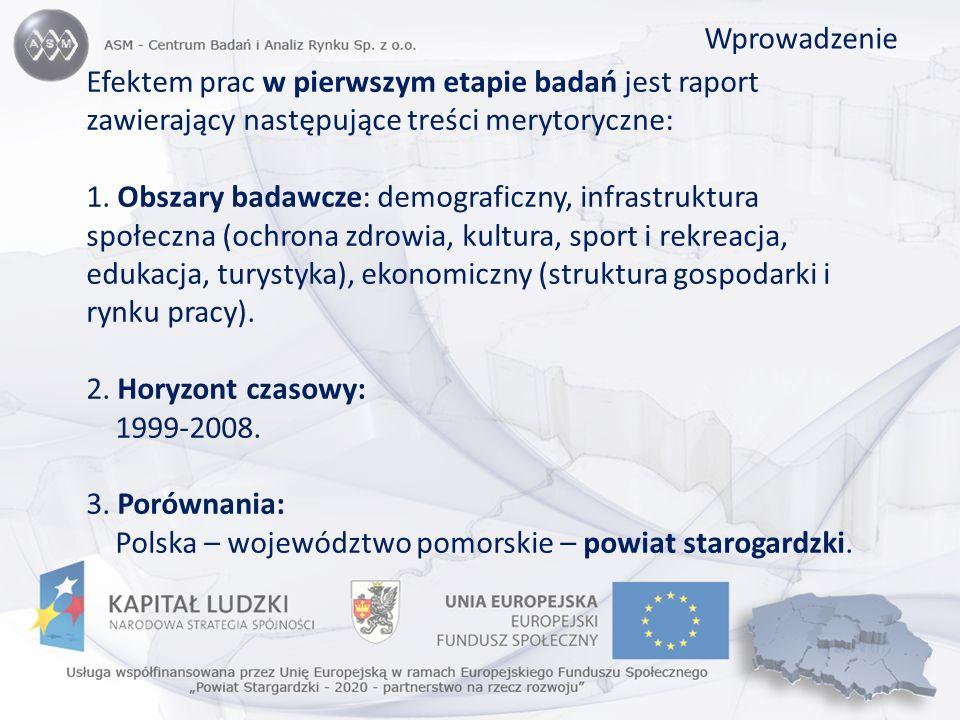 Rynek pracy Struktura pracujących w sektorach ekonomicznych w powiecie starogardzkim w latach 2003-2007