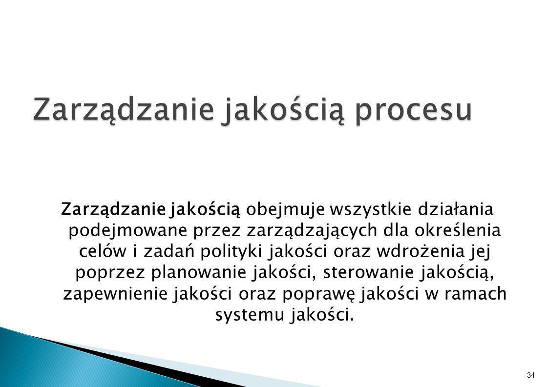 Zarządzanie jakością obejmuje wszystkie działania podejmowane przez zarządzających dla określenia celów i zadań polityki jakości oraz wdrożenia jej po
