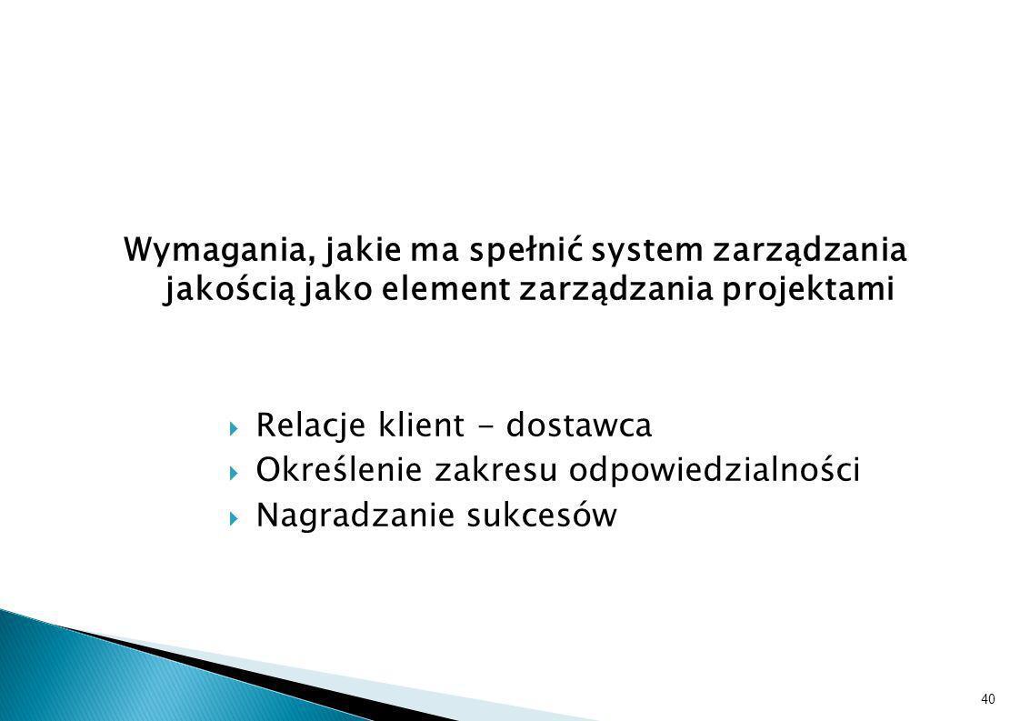Wymagania, jakie ma spełnić system zarządzania jakością jako element zarządzania projektami Relacje klient - dostawca Określenie zakresu odpowiedzialn