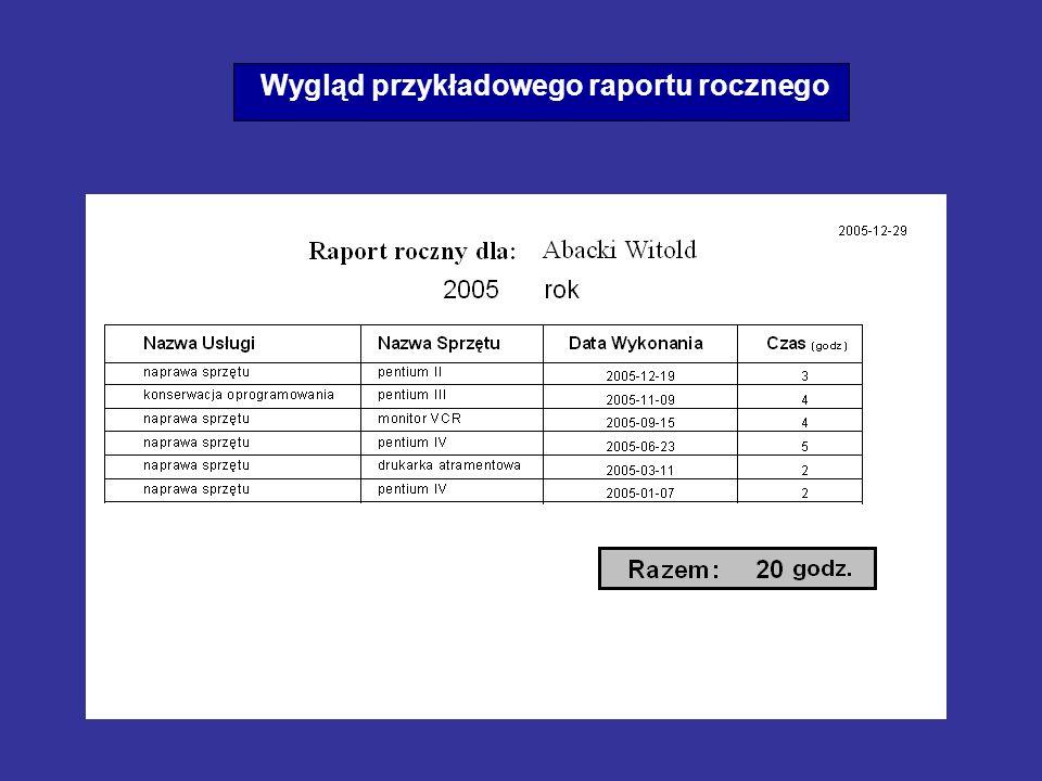 Wygląd przykładowego raportu rocznego