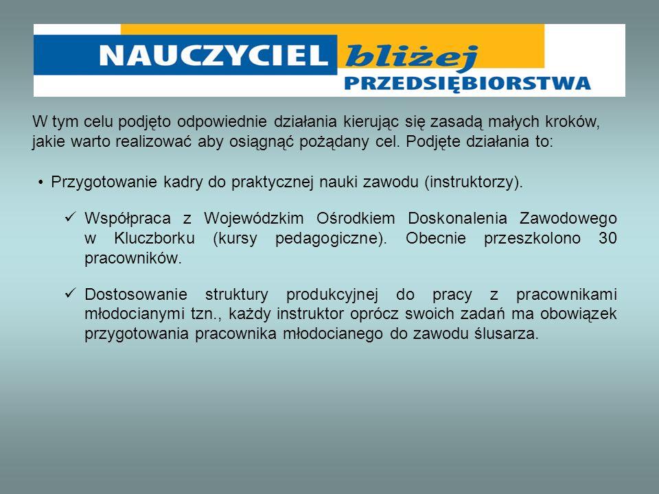 Wybór Głównego Instruktora praktycznej nauki zawodu.