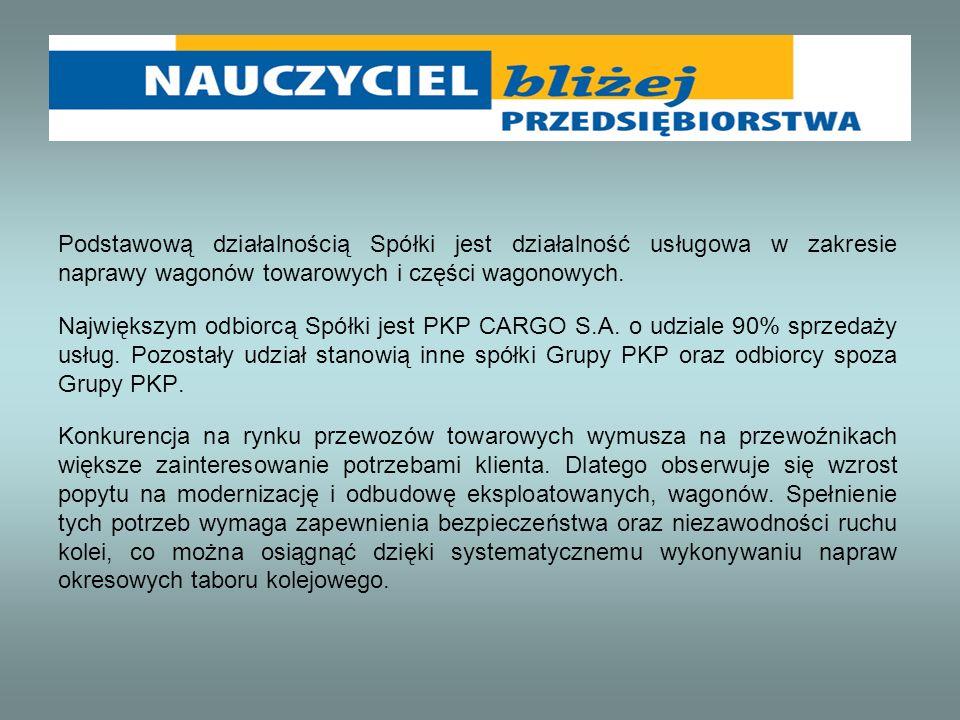 Misją WAGREM sp.z o.o.