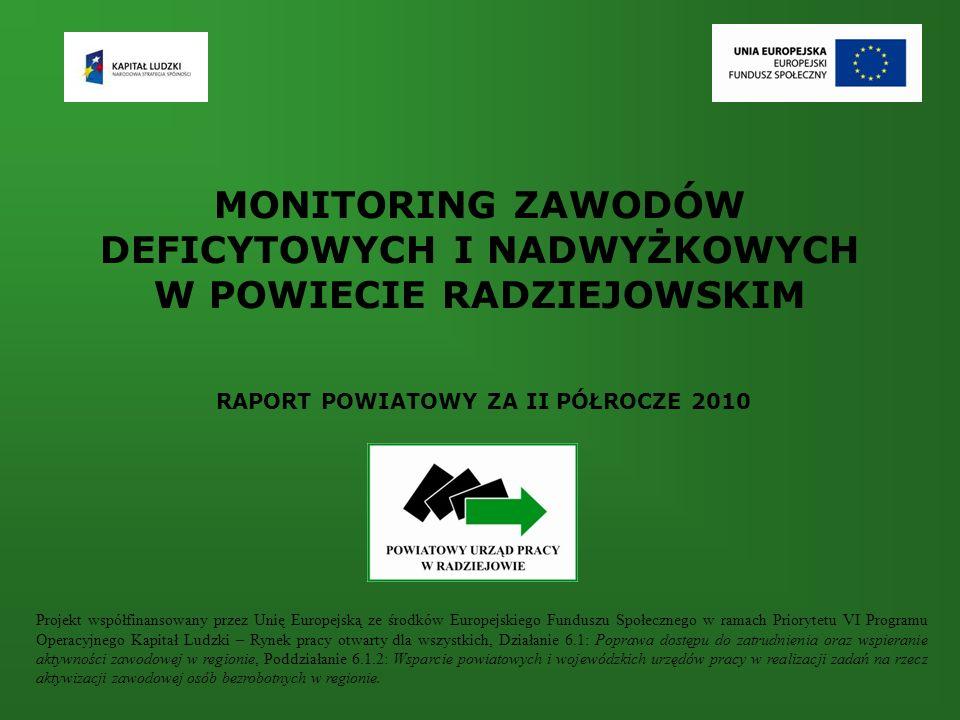 MONITORING ZAWODÓW DEFICYTOWYCH I NADWYŻKOWYCH W POWIECIE RADZIEJOWSKIM RAPORT POWIATOWY ZA II PÓŁROCZE 2010 Projekt współfinansowany przez Unię Europejską ze środków Europejskiego Funduszu Społecznego w ramach Priorytetu VI Programu Operacyjnego Kapitał Ludzki – Rynek pracy otwarty dla wszystkich, Działanie 6.1: Poprawa dostępu do zatrudnienia oraz wspieranie aktywności zawodowej w regionie, Poddziałanie 6.1.2: Wsparcie powiatowych i wojewódzkich urzędów pracy w realizacji zadań na rzecz aktywizacji zawodowej osób bezrobotnych w regionie.