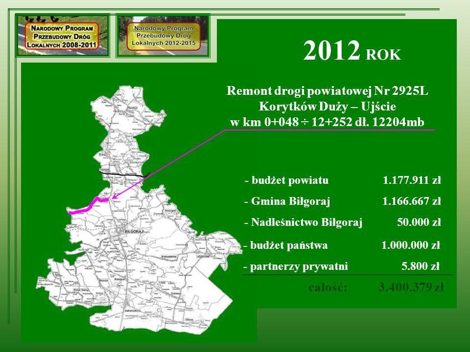 Remont drogi powiatowej Nr 2925L Korytków Duży – Ujście w km 0+048 ÷ 12+252 dł. 12204mb 2012 ROK - budżet powiatu 1.177.911 zł - Gmina Biłgoraj 1.166.