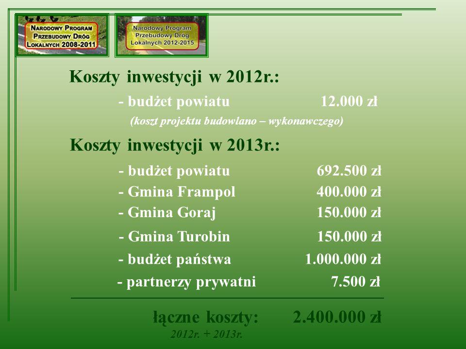 Koszty inwestycji w 2013r.: - budżet powiatu 692.500 zł - Gmina Frampol 400.000 zł - Gmina Goraj 150.000 zł - budżet państwa1.000.000 zł - partnerzy prywatni 7.500 zł łączne koszty: 2.400.000 zł 2012r.