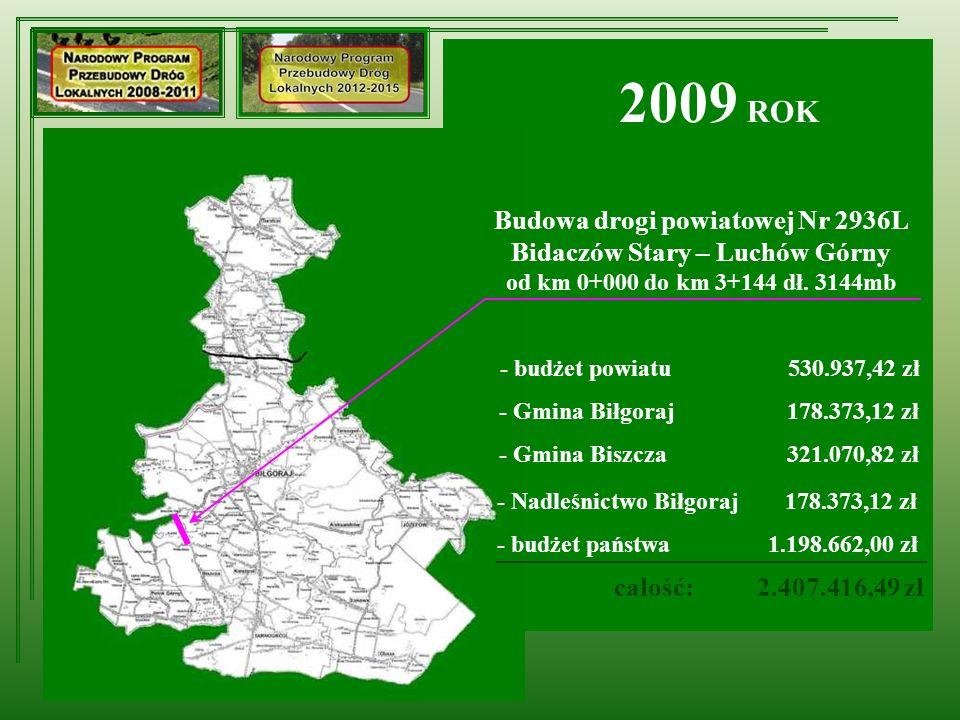 Budowa drogi powiatowej Nr 2936L Bidaczów Stary – Luchów Górny od km 0+000 do km 3+144 dł. 3144mb
