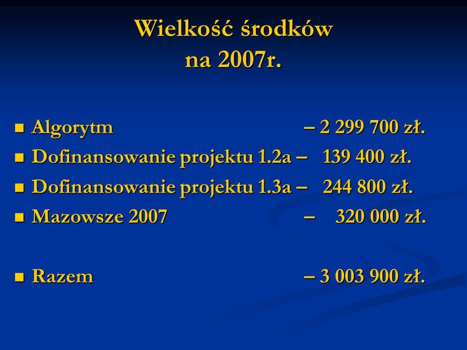 LIMIT I ZAANGAŻOWANE ŚRODKI NA AKTYWNE FORMY PRZECIWDZIAŁANIA BEZROBOCIU stan na 30.09.2007 r.