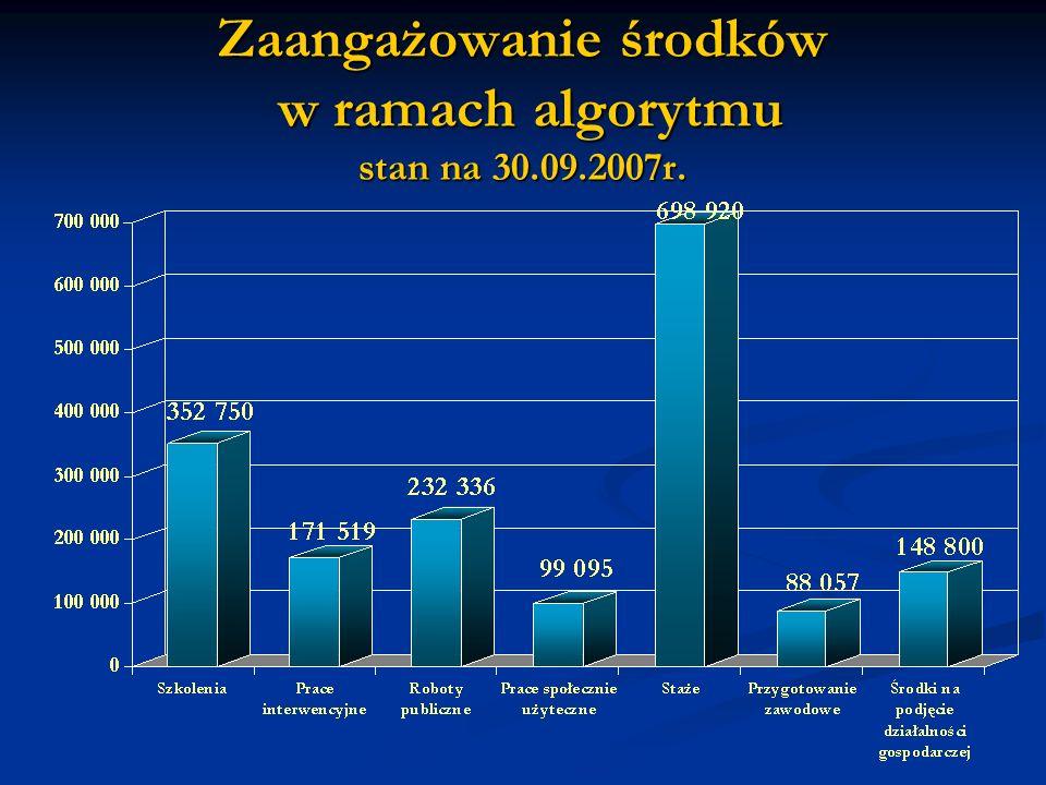 Zaangażowanie środków w ramach algorytmu stan na 30.09.2007r.