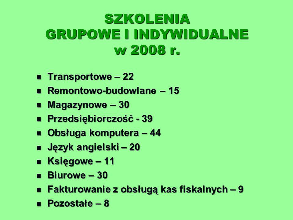 SZKOLENIA GRUPOWE I INDYWIDUALNE w 2008 r.