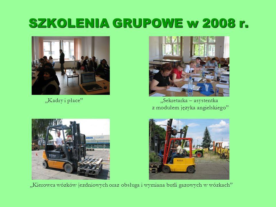 SZKOLENIA GRUPOWE w 2008 r.