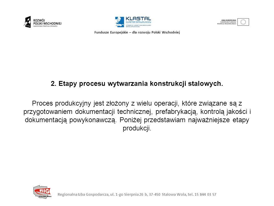 Regionalna Izba Gospodarcza, ul. 1-go Sierpnia 26 b, 37-450 Stalowa Wola, tel. 15 844 03 57 Fundusze Europejskie – dla rozwoju Polski Wschodniej 2. Et