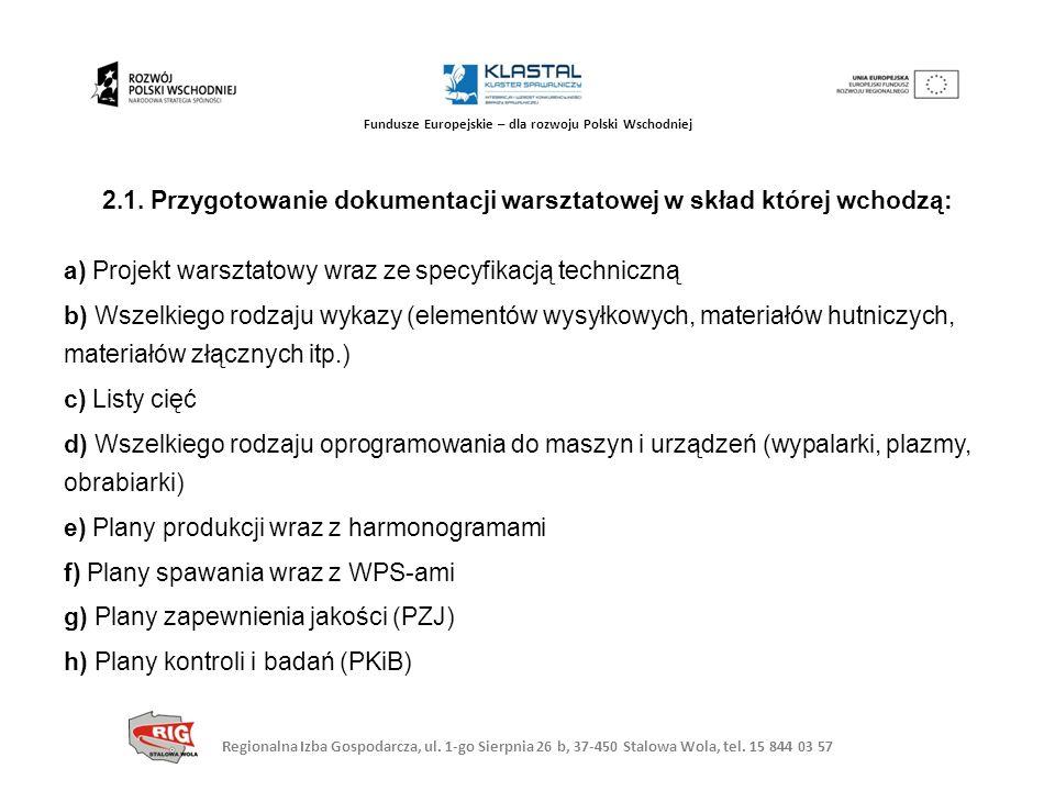 Regionalna Izba Gospodarcza, ul. 1-go Sierpnia 26 b, 37-450 Stalowa Wola, tel. 15 844 03 57 Fundusze Europejskie – dla rozwoju Polski Wschodniej 2.1.