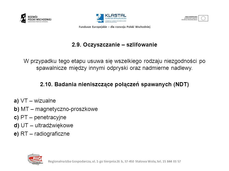 Regionalna Izba Gospodarcza, ul. 1-go Sierpnia 26 b, 37-450 Stalowa Wola, tel. 15 844 03 57 Fundusze Europejskie – dla rozwoju Polski Wschodniej 2.9.