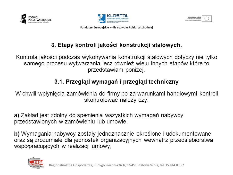 Regionalna Izba Gospodarcza, ul. 1-go Sierpnia 26 b, 37-450 Stalowa Wola, tel. 15 844 03 57 Fundusze Europejskie – dla rozwoju Polski Wschodniej 3. Et