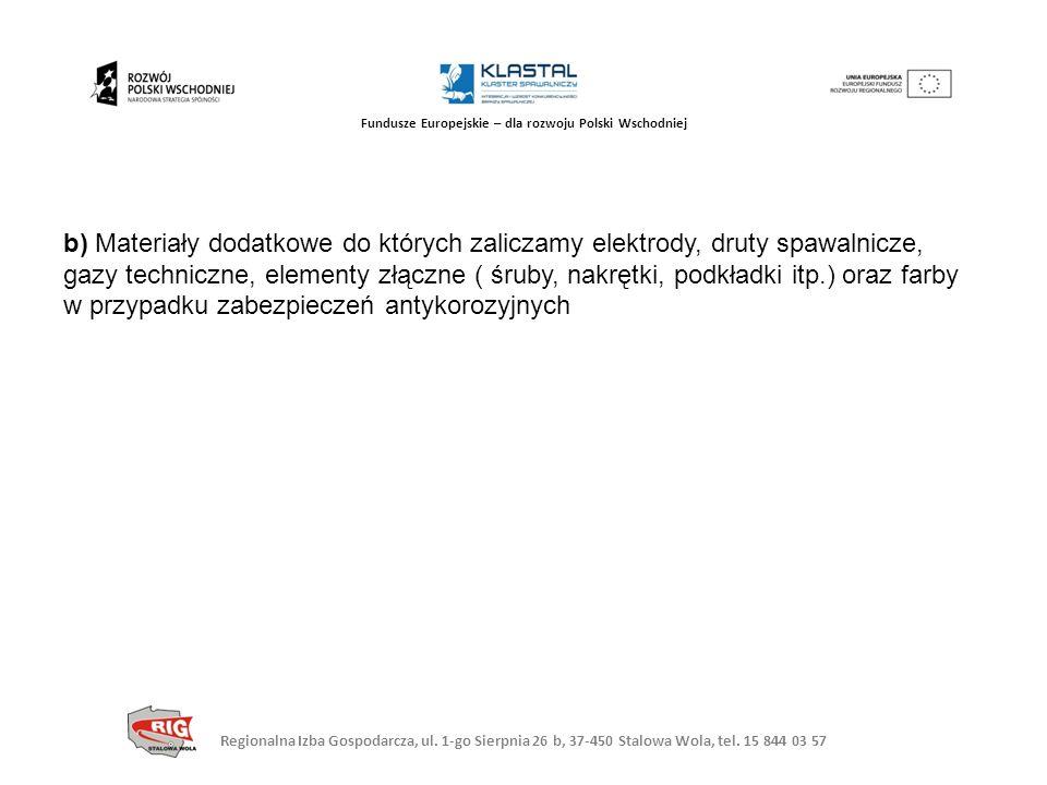 Regionalna Izba Gospodarcza, ul. 1-go Sierpnia 26 b, 37-450 Stalowa Wola, tel. 15 844 03 57 Fundusze Europejskie – dla rozwoju Polski Wschodniej b) Ma