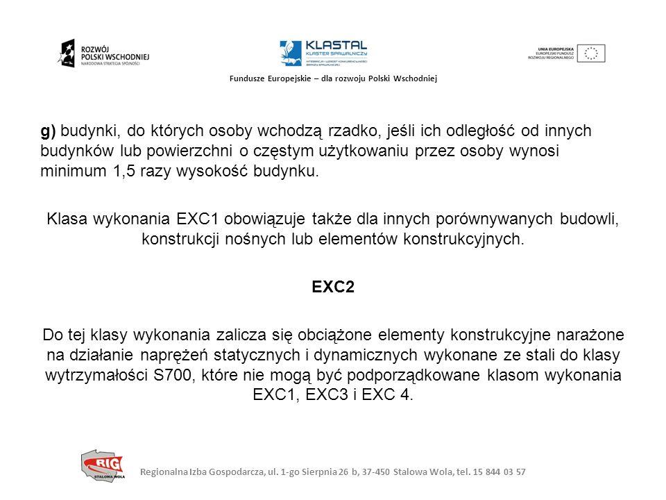 Regionalna Izba Gospodarcza, ul. 1-go Sierpnia 26 b, 37-450 Stalowa Wola, tel. 15 844 03 57 Fundusze Europejskie – dla rozwoju Polski Wschodniej g) bu