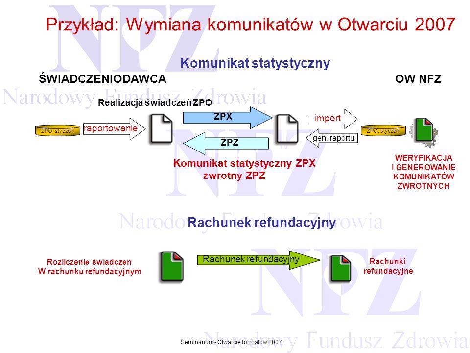 Przekraczamy bariery możliwości Seminarium - Otwarcie formatów 2007 Zmiana komunikatów przekazywanych danych Komunikaty XML zastosowane w Otwartym Formacie 2007 dotyczące wymiany danych pomiędzy świadczeniodawcom a Funduszem przyjęły następujące oznaczenia: Komunikat zawierający informację o danych z umowy/aneksu – UMX (bez zmian w stosunku do 2006 roku) Komunikat statystyczno-administracyjny – ZPX (zastąpił miesięczny raport statystyczny oznaczany w 2006 roku jako RSM, RSX) Komunikat statystyczny zwrotny – ZPZ (zastąpił raport statystyczny zwrotny oznaczany w 2006 roku jako RSZ) Rachunek refundacyjny – REF (bez zmian w stosunku do 2006 roku)