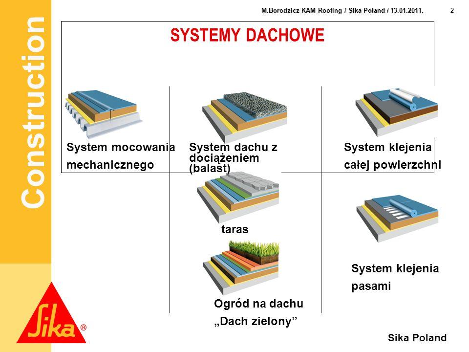 Construction 2 M.Borodzicz KAM Roofing / Sika Poland / 13.01.2011. Sika Poland SYSTEMY DACHOWE System mocowania mechanicznego System dachu z dociążeni