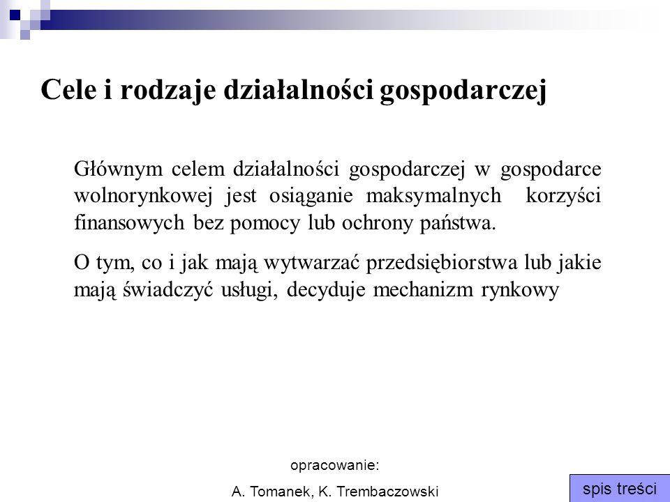 opracowanie: A. Tomanek, K. Trembaczowski spis treści Cele i rodzaje działalności gospodarczej Głównym celem działalności gospodarczej w gospodarce wo